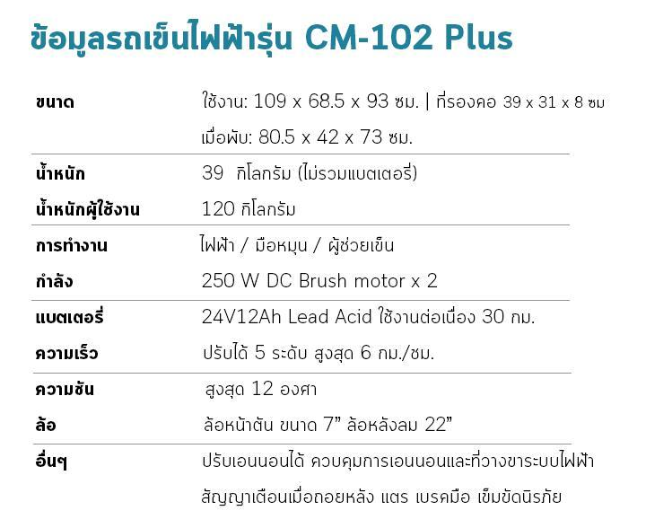 specรถเข็นไฟฟ้า102Plus2