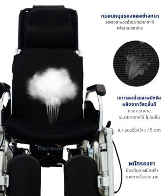 powerwheelchair_PLUS7R