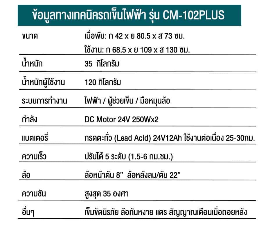 spec_cm102plus